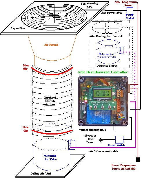 attic heat harvester system schematic